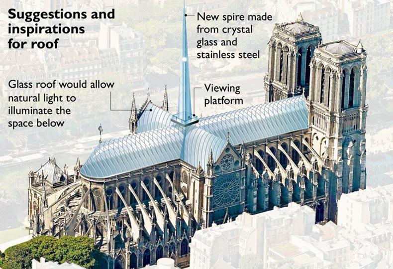Идеи архитекторов по реконструкции Нотр-Дама, собранные на одной картинке газетой The Times